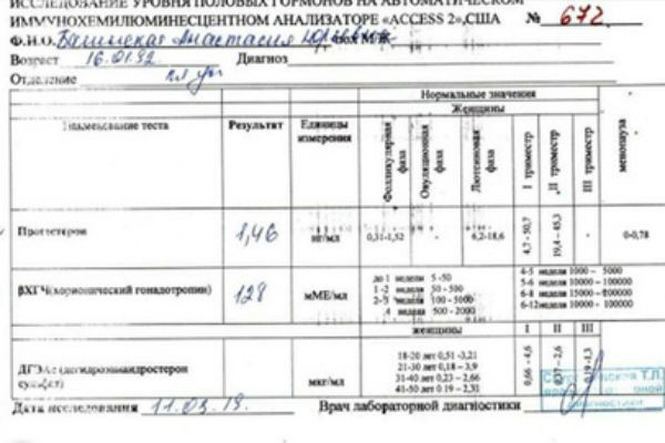 Узнав о беременности, Балинская сразу опубликовала результаты анализов