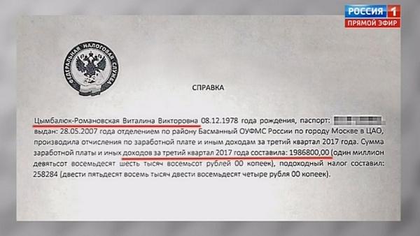 Справка, в которой якобы говорится о доходах Цымбалюк-Романовской