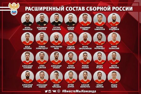 Расширенный список футболистов, вызванных в сборную