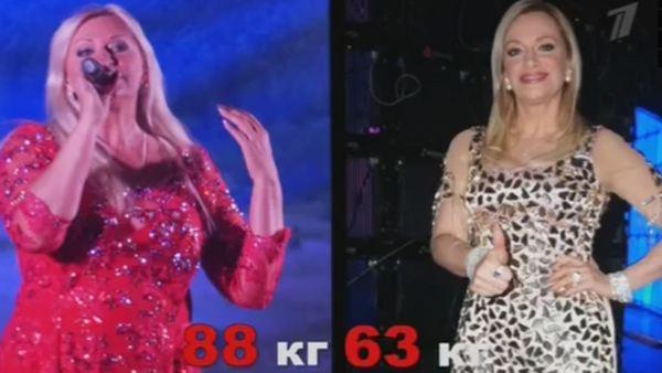 Наталия Гулькина до и после похудения