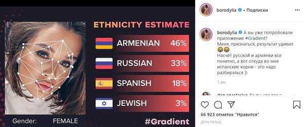 Результаты Бородиной совпали с реальностью