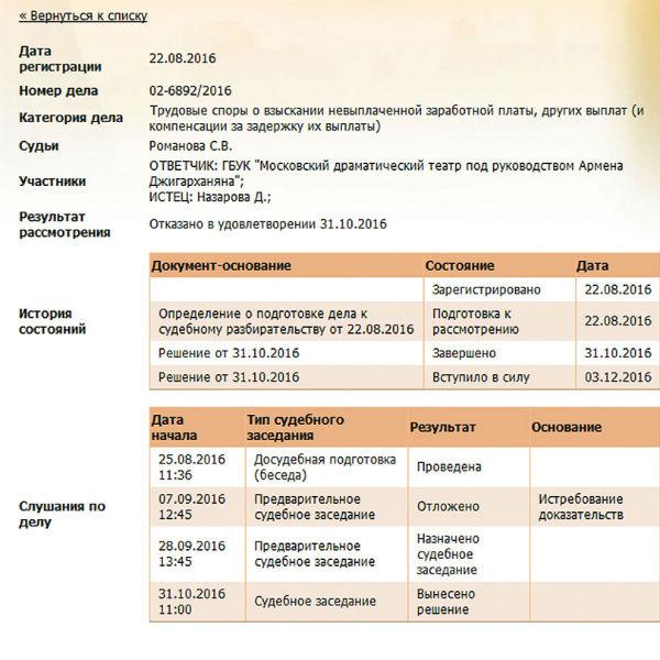 Первый иск Гагаринский суд отклонил. Пострадавшие готовят новый
