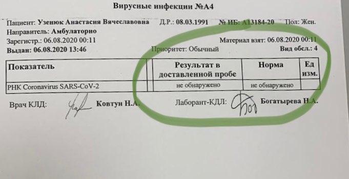Результаты теста Ивлеевой