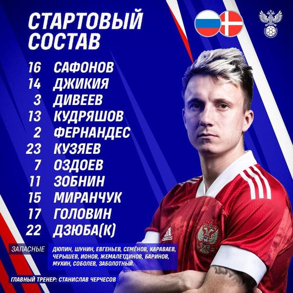 Состав сборной России на игру с Данией