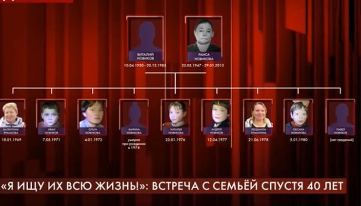 Людмила 40 лет пыталась восстановить свое генеалогическое древо