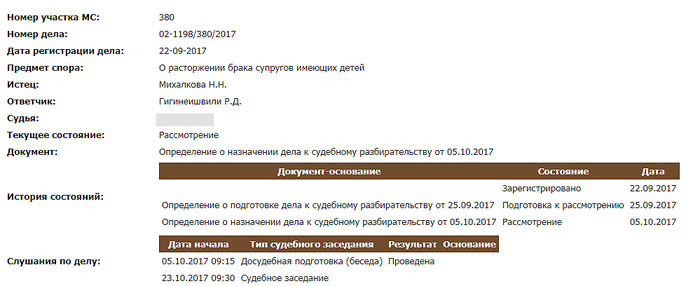 Надежда Михалкова расторгла брак с Резо Гигинеишвили