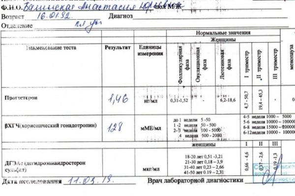 Беременность Анастасии подтвердили анализы